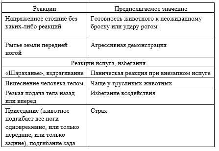табл7-3