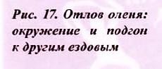 рис 17-1