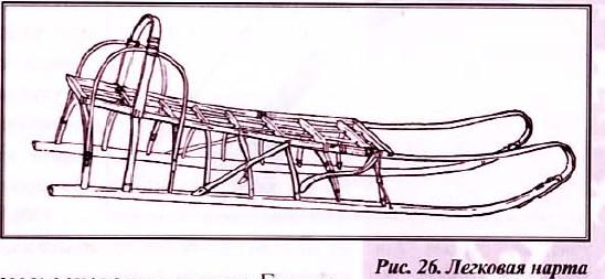 рис 26