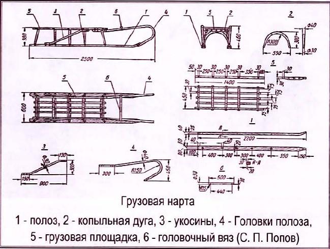 рис 27